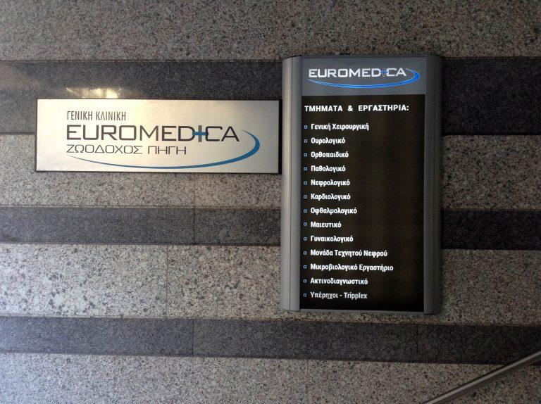Γενική Κλινική Euromedica Ζωοδόχος Πηγή